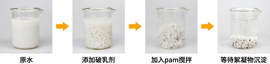 切削液废水破乳剂